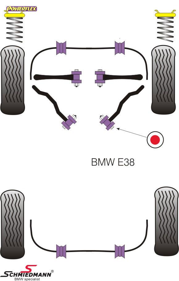 Powerflex racing casterstagforing sett
