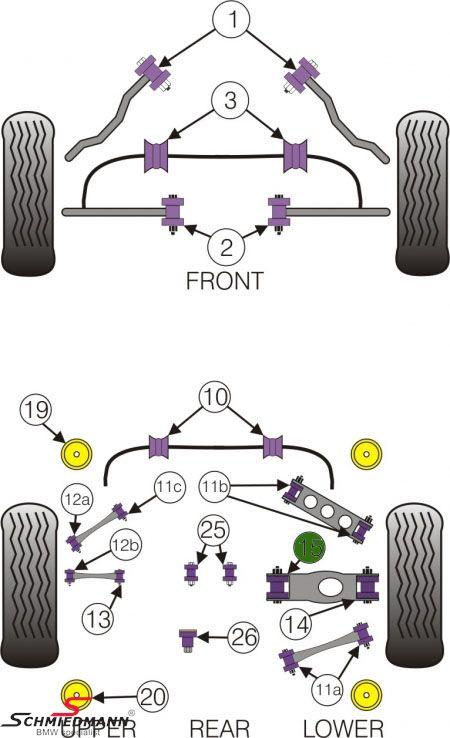 Powerflex racing bussnings-set främre undre tie-bar till chassie