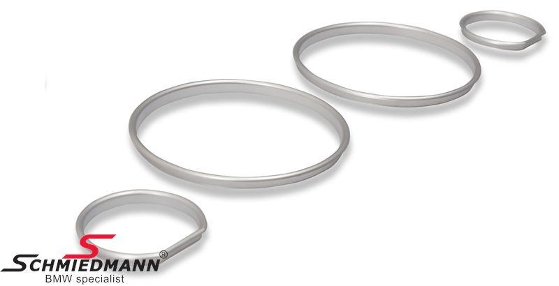 Titan-line ringe til instrumenteringen med klik-system